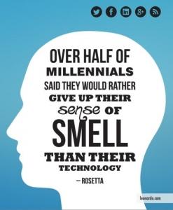 Plus de la moitié de la Génération Y préfèrerait perdre le sens de l'odorat plutôt que leurs appareils technologiques