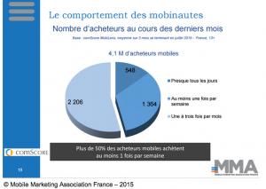 Mobinautes - MMAF 2015
