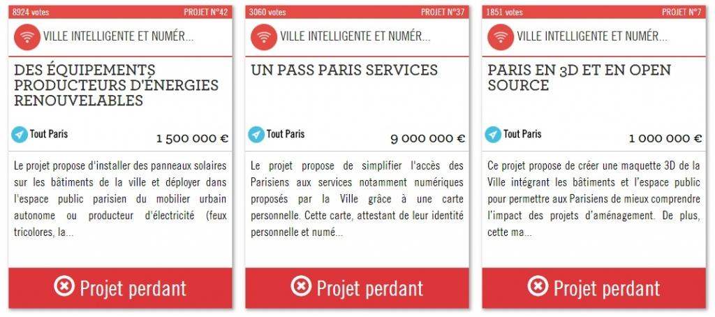 projets-numériques-politique-participatif