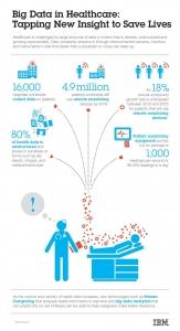 infographie data