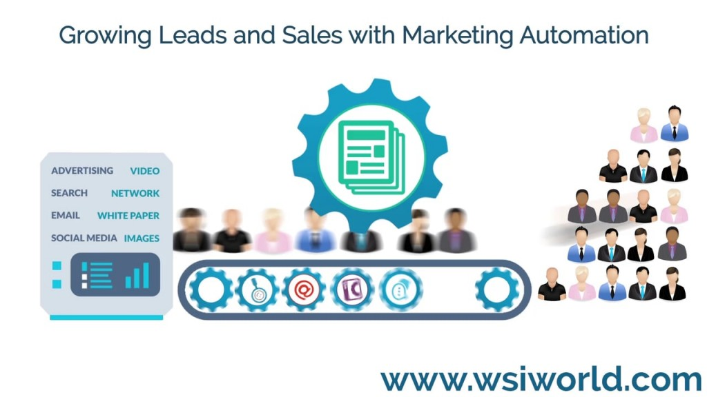 Les rouages du marketing automation, marketing B2B