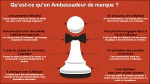 ambassadeur-marque infographie