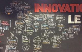 Innovation Le Lab emploi