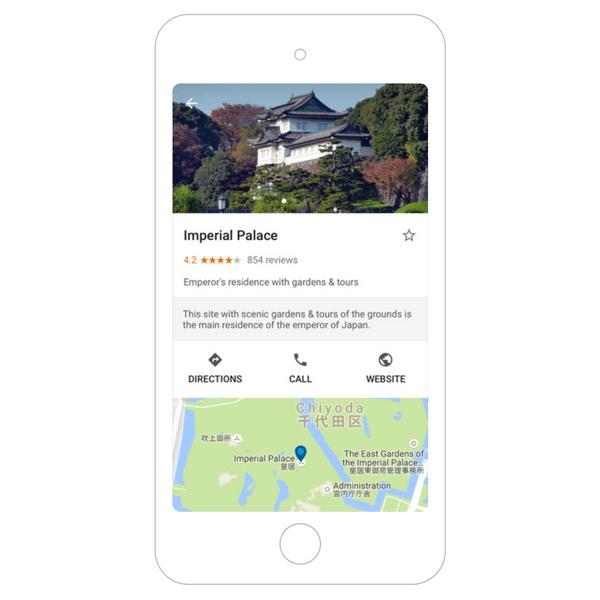 Google Trips visites
