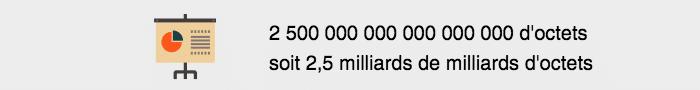analyse_predictive_trillions