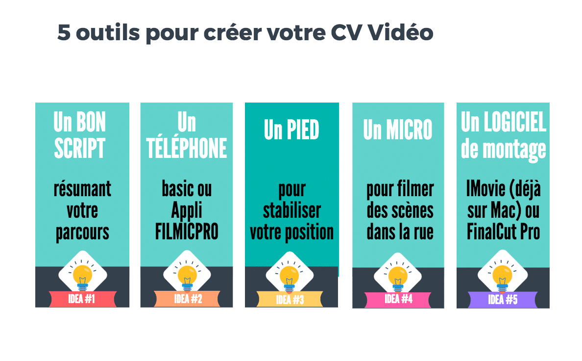 ebook  faire son cv video en ligne