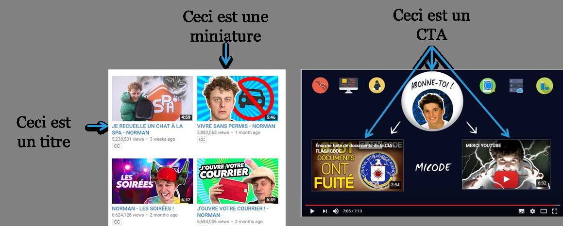 Des conseils pour vous aider à réussir vos vidéos sur Youtube