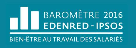 barometre-edenred-bien_etre-salaries