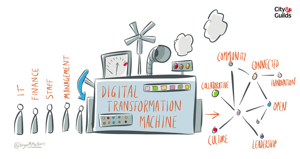 transformation digitale article principes