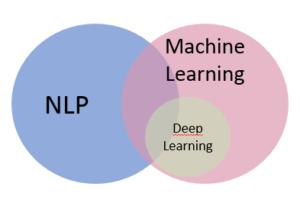 NLP et apprentissage