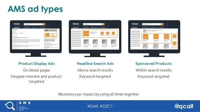 Type d'offres publicitaires en Search au sein d'AMS