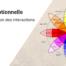 IA émotionnelle et personnalisation des interactions