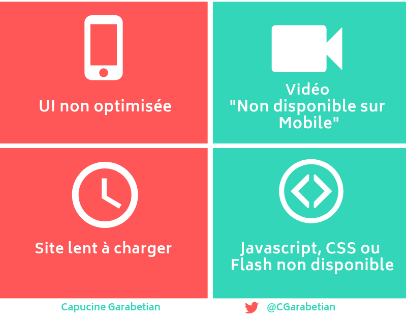 Une UI non optilisée, des vidéos non disponibles, un site lent à charger ou encore des contenus Javascript, CSS ou Flash non disponibles pénalisent votre site web mobile