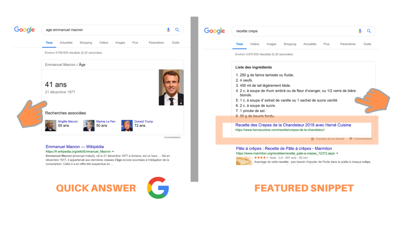 Quick answer vs featured snippet