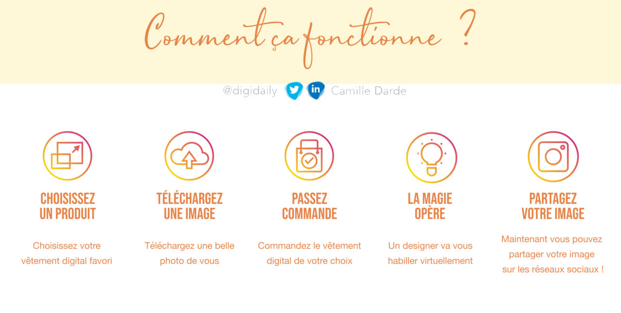 article infographie camille darde carlings vêtements virtuels instagram