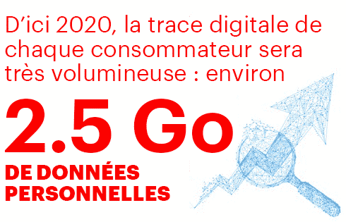 Trace digitale 2020 2,5Go
