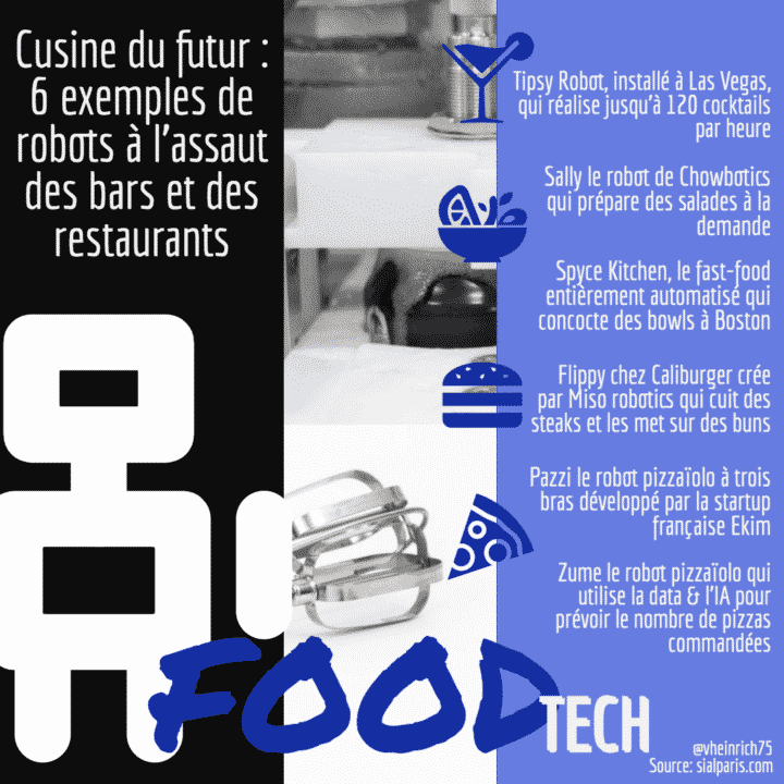 infographie robot foodtech chef