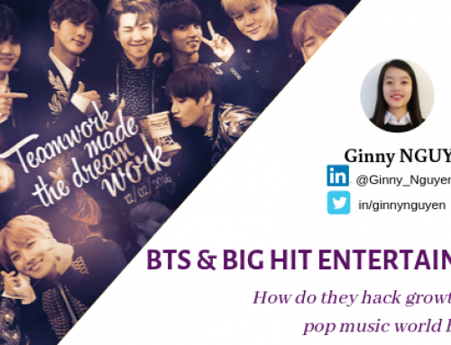 BTS & Big Hit Entertainment: How do they hack growth to take pop music world by storm? (P1)