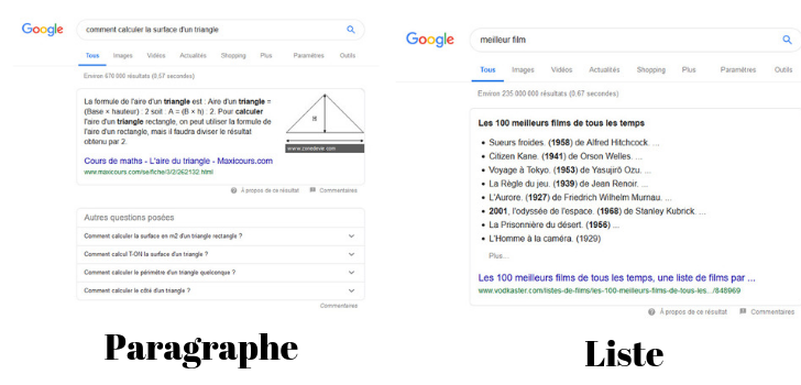 Featured snippet paragraphe liste