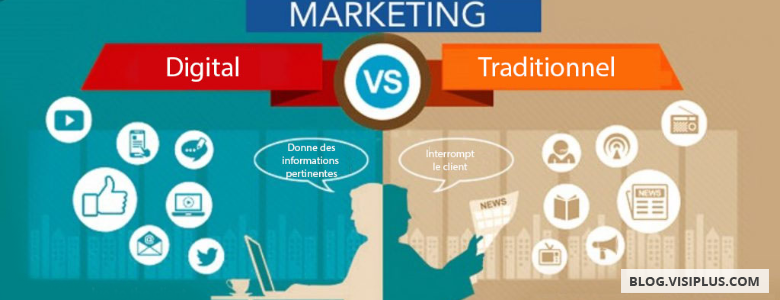 Webmarketing et marketing traditionnel