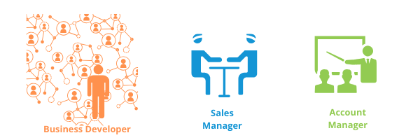 Type de communication : BizDev, Sales Manager, Account Manager.