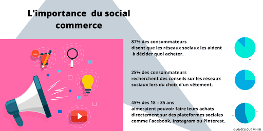 importance-social-commerce