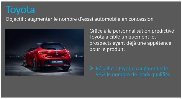 Ciblage prédictif exemple Toyota
