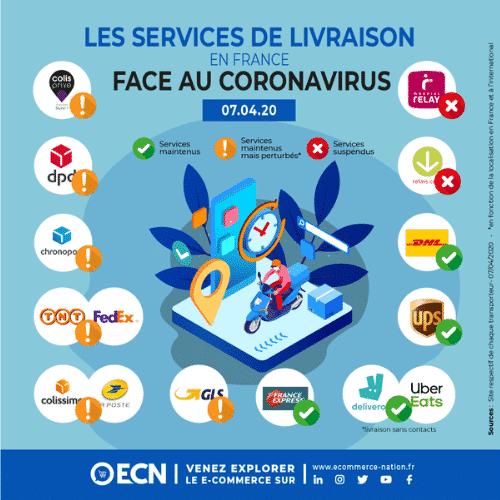 services-livraison-coronavirus