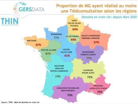 Usage de la téléconsultation sur le territoire français