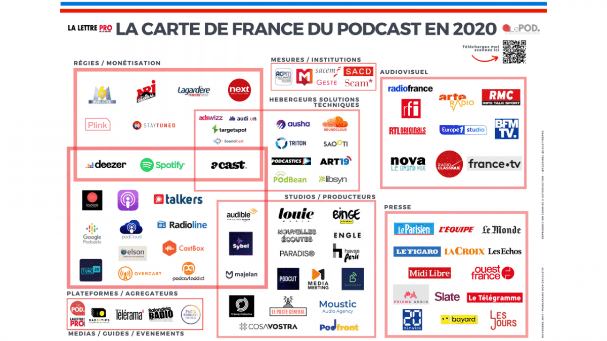 Où et comment diffuser son podcast ? Mode d'emploi - Carte de France du podcast en 2020