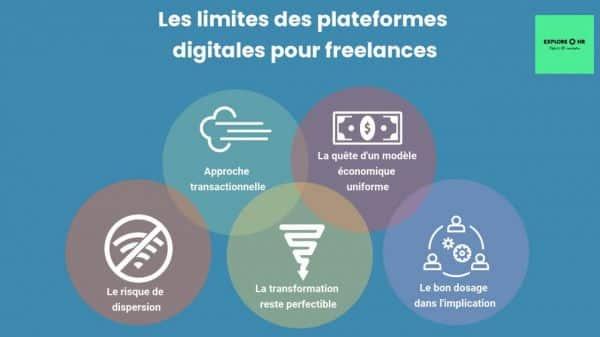 plateformes digitales: limites