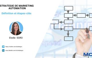 Marketing Automation : definition et etapes cles