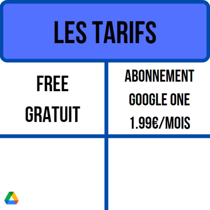 tarifs-google-drive-outil-de-gestion