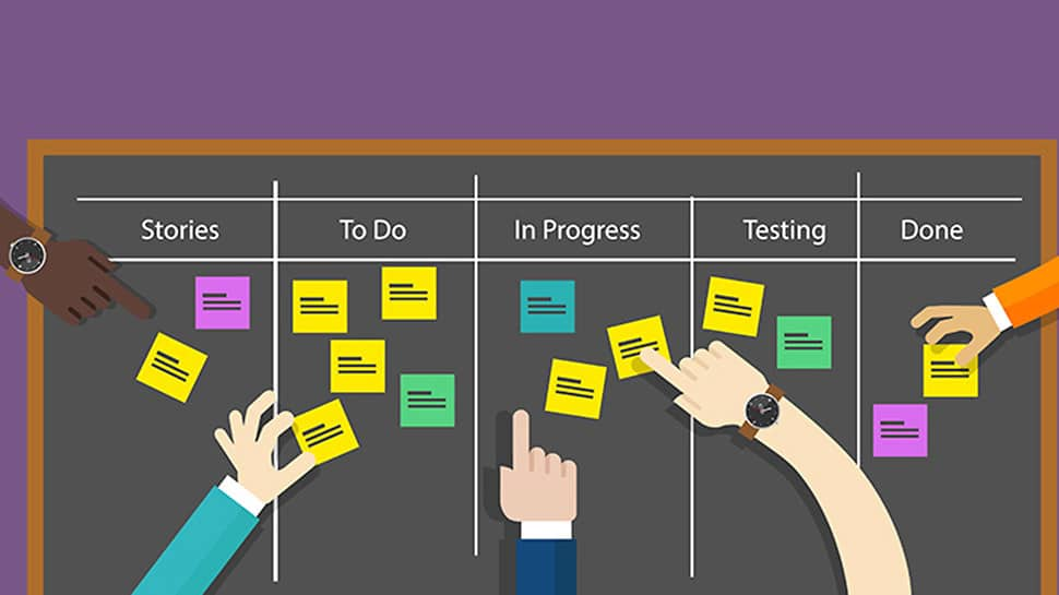 methode agile, agile framework, scrim